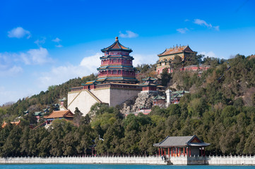 Imperial Summer Palace in Beijing