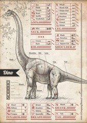 Dino. Vintage poster to decorate the interior of the cafe, pub or home dining room