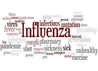 Influenza, word cloud concept 2