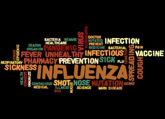 Influenza, word cloud concept 5