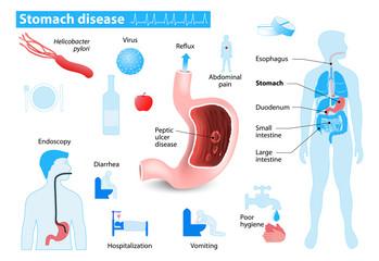 Stomach disease.