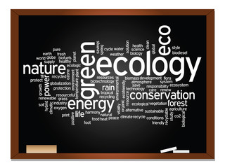 Conceptual abstract green ecology, conservation word cloud