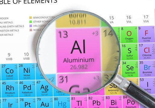 Aluminium - Element of Mendeleev Periodic table magnified with magnifying glass