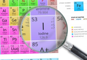 Iodine - Element of Mendeleev Periodic table magnified with magnifying glass