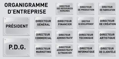 Organigramme d'entreprise