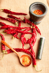 Chili pepper and mortar with pestle