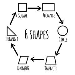 Basic shapes vector icon set.