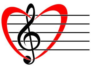 The favorite music