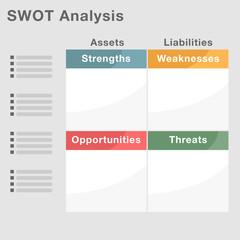 SWOT Analysis Table