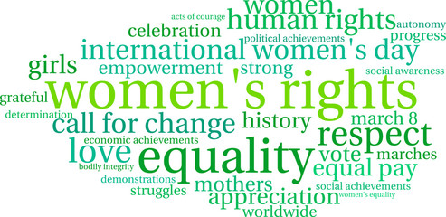 Women's Rights word cloud on a white background.