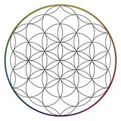 Altertümliches religiöses Zeichen Blume des Lebens