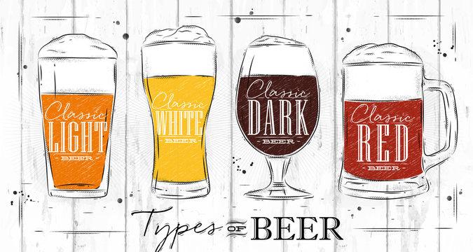 Poster types beer coal