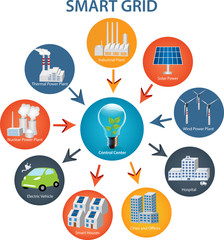Smart Grid concept Industrial and smart grid devices in a connected network. Renewable Energy and Smart Grid Technology Modern city design with  future technology for living.