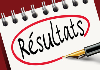 Résultats - Bilan - Entreprise