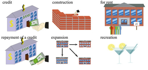 business plan / a sequence of pictures depicting the stages of business formation