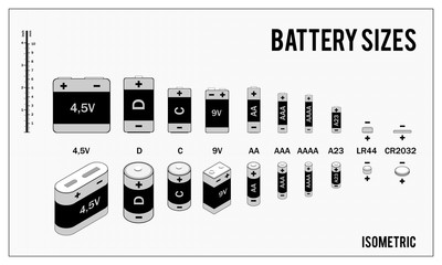 types of batteries