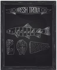 cutting scheme fresh trout