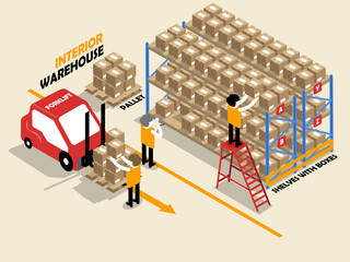 beautiful isometric design of interior warehouse ,shelves ,boxes,ladder, pallet and fofklift