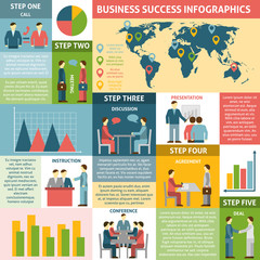 Infographic Five Steps For Success Business