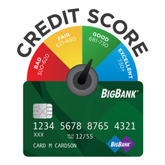 Credit Score Chart or Pie Graph with Realistic Credit Card