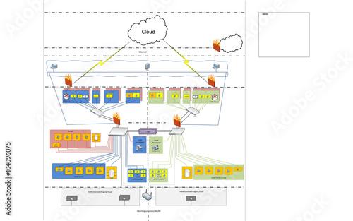Netzwerk VLAN WLAN Diagramm Illustration\