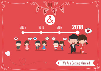 Duration cute cartoon Wedding couple men and women card for chin