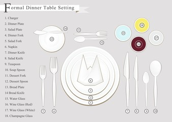 Detailed Illustration of Dinner Place Setting Diagram