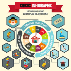 Circus infographic, flat style