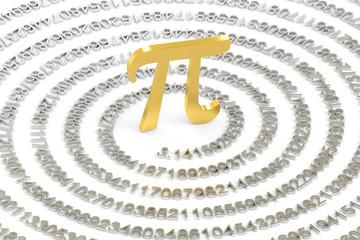 3.14 pi concept