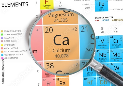 Bemerkungen 1 Digit niederwertigste Stelle dh 2435 3 Digits bedeutet 2432 2438 Die CAS Registry Number ist die dem Element Calcium vom Chemical
