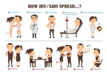 Obraz hiv aids how hiv and aids transmitted Info Graphics .cartoon character, vector illustration - fototapety do salonu
