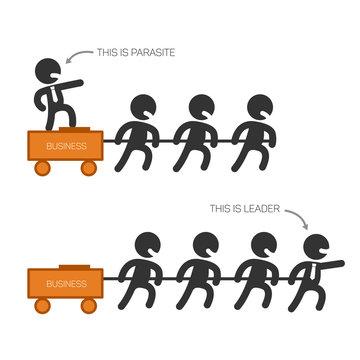 Boss vs leader concept