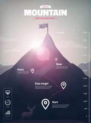 mountain peak infographic