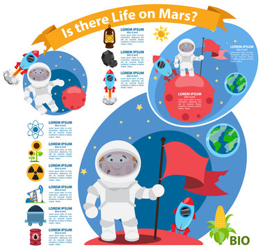 Infographics Is there life on Mars, space, astronaut