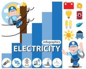 Electricity infographics, energetics icons, electrician symbols