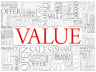 Value word cloud, business concept background