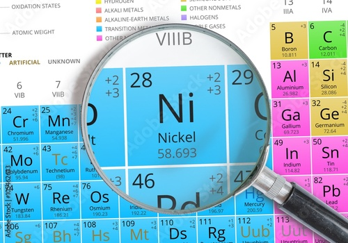 Nickel symbol - Ni  Element of the periodic table zoomed with