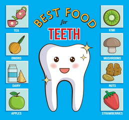 Infographic chart for dental and health care. It shows best food products for teeth, gums and enamel. Dairy, fruit, nuts, vegetables.