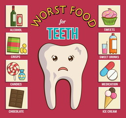 Infographic chart for dental and health care. It shows the worst food products for teeth, gums and enamel. Sweets, crisps, alcohol, chocolate.
