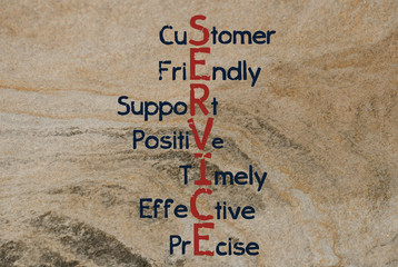 Acronym SERVICE Customer, Friendly, Support, Positive, Timely, Effective, Precise. Concept