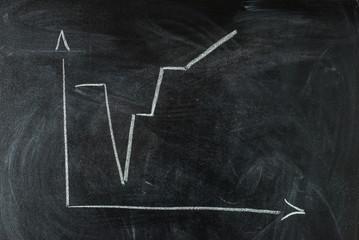 XXXL Bar Graph on black  board