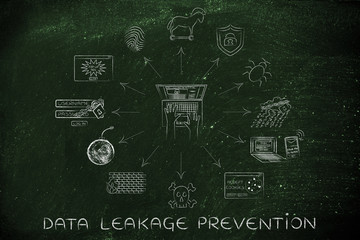 laptop with security and privacy threats, data leakage preventio