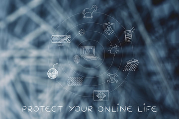 cyber threats symbols, protect your onliine life