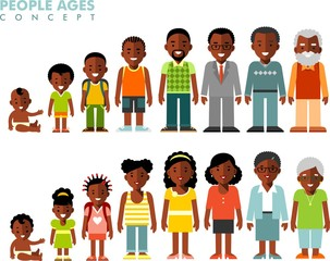 African american ethnic people generations at different ages