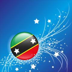 St.kitts und Nevis Hintergrund