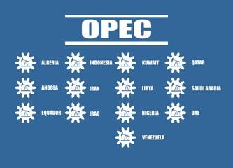 OPEC members list