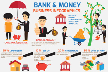 bank and money infographics element. bank take care and assistan