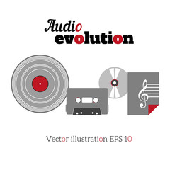 Vector illustration on the theme of evolution of sound carriers