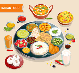 Indian Food Composition