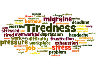 Tiredness, word cloud concept 2
